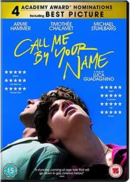 Call me by your name   Guadagnino, Luca. Monteur